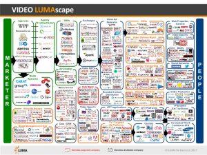 video-lumascape-1-638
